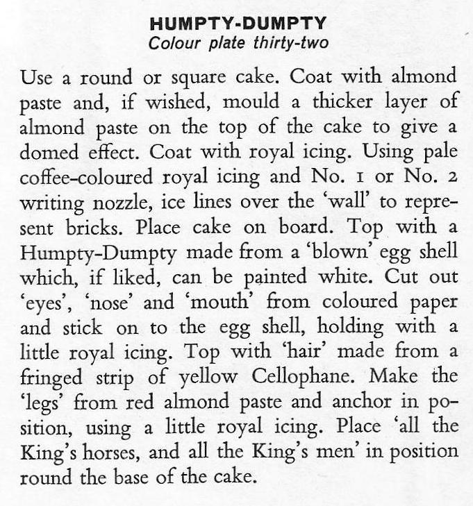 Humpty Dumpty Poem images