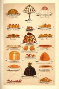 Beeton -1895 - desserts