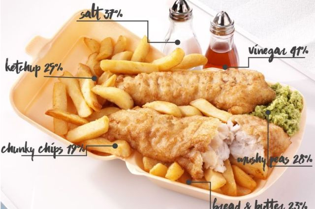 Fish & Chips - 9 Ultimate combination